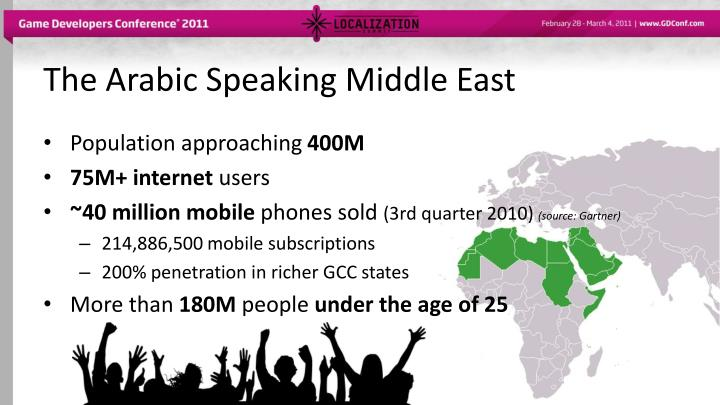 The Arabic Speaking Middle East