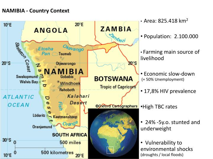 NAMIBIA - Country Context