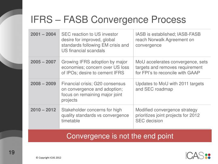 IFRS – FASB Convergence Process