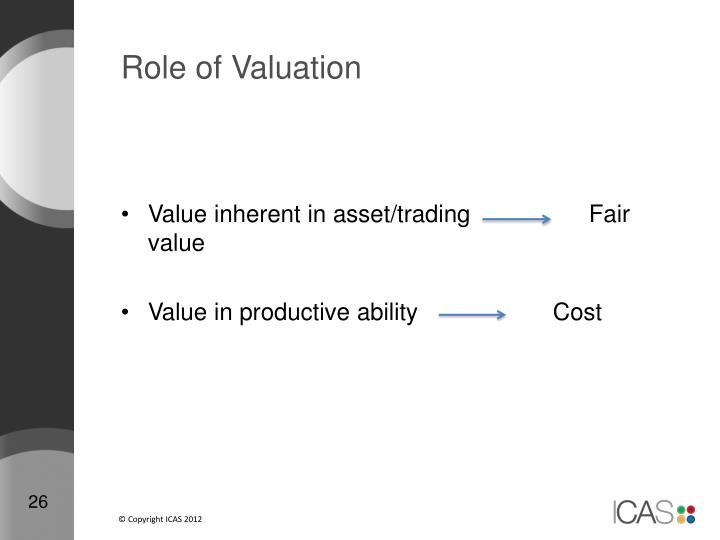 Role of Valuation