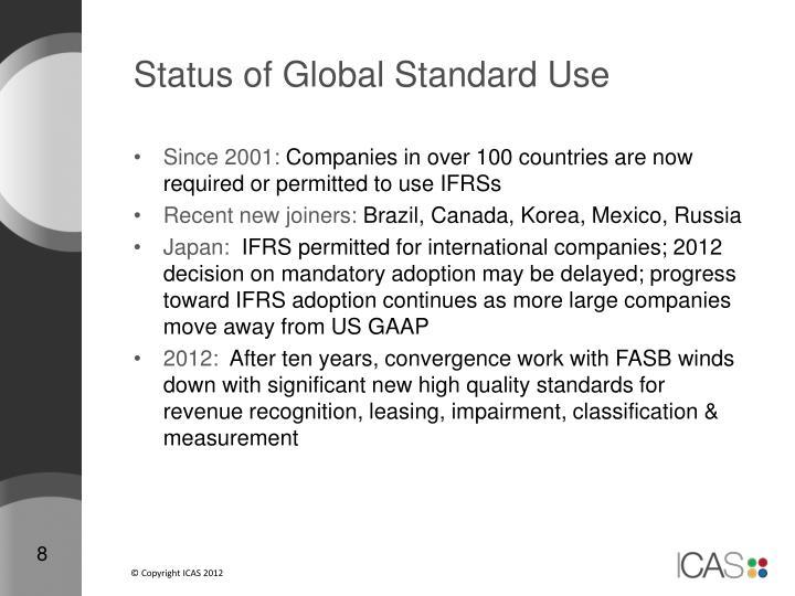 Status of Global Standard Use