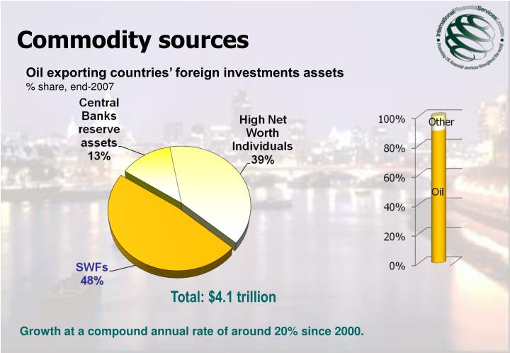 Commodity sources