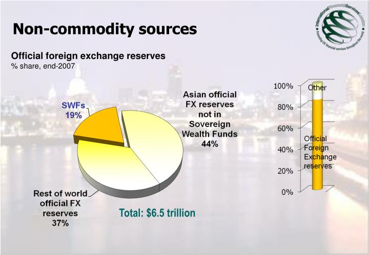 Non-commodity sources