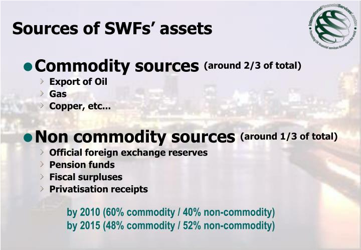 Sources of SWFs' assets