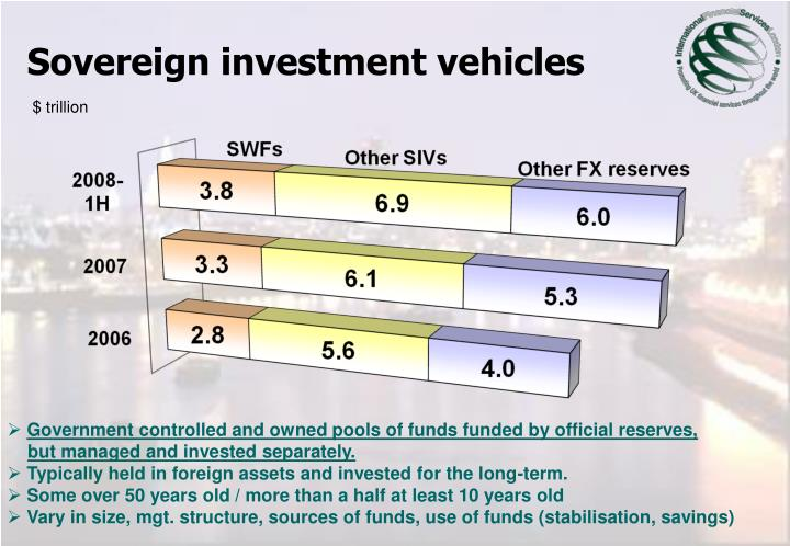 Sovereign investment vehicles