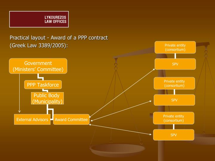 Practical layout - Award of a PPP contract