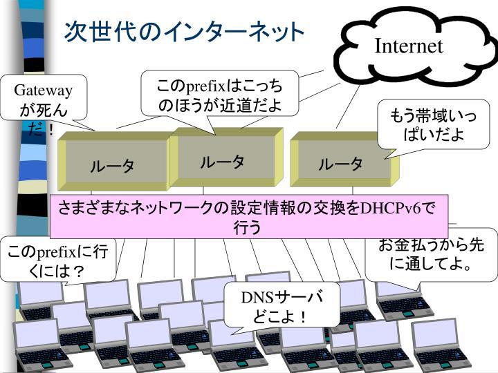 さまざまなネットワークの設定情報の交換を