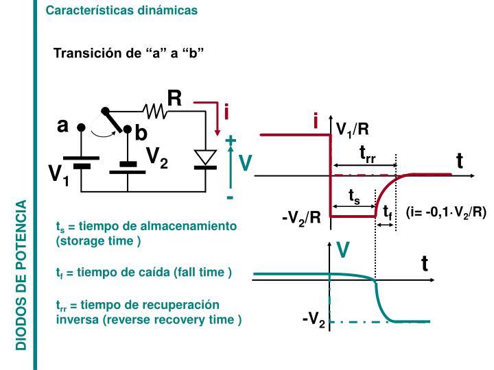 Características dinámicas