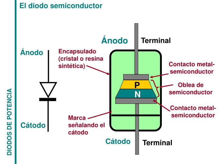 El diodo semiconductor