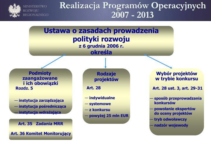 Realizacja Programów Operacyjnych