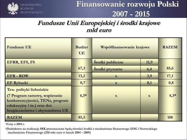 Finansowanie rozwoju Polski