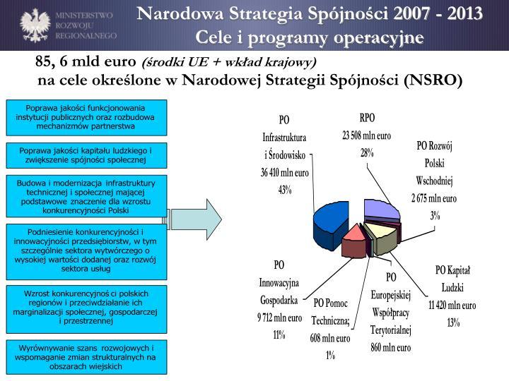 Narodowa Strategia Spójności 2007 - 2013