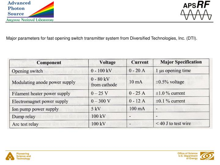 Major parameters for fast opening switch transmitter system from Diversified Technologies, Inc. (DTI).