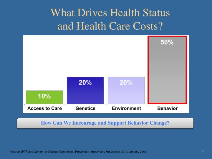 What Drives Health Status