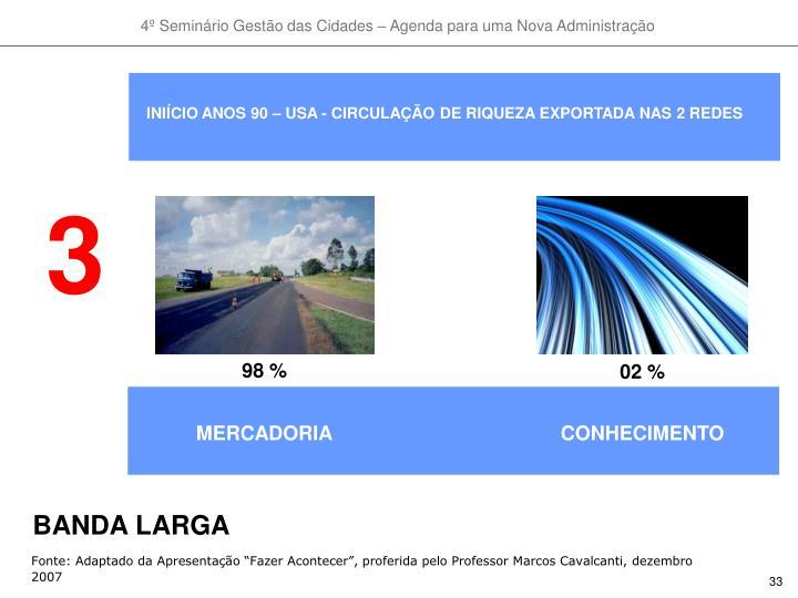 INIÍCIO ANOS 90 – USA - CIRCULAÇÃO DE RIQUEZA EXPORTADA NAS 2 REDES