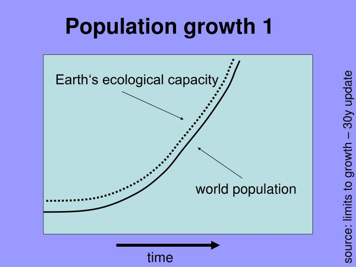 Population growth 1