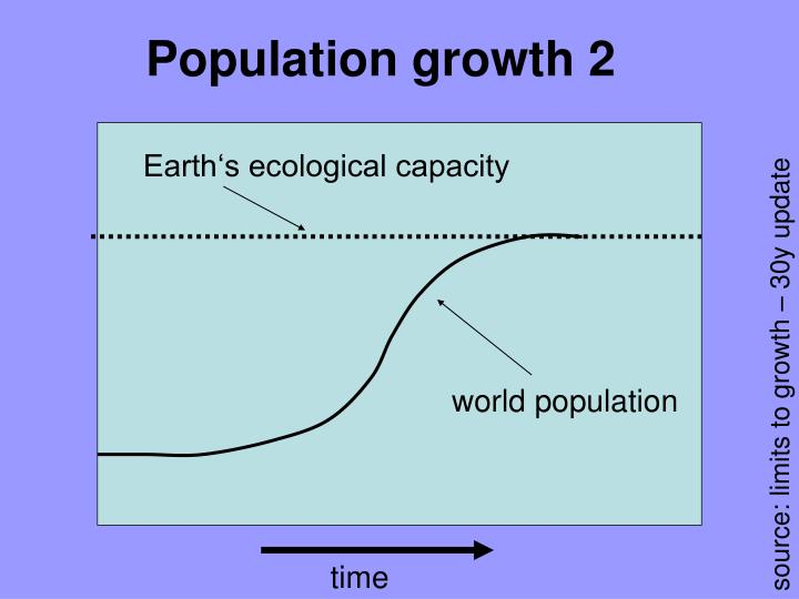 Population growth 2