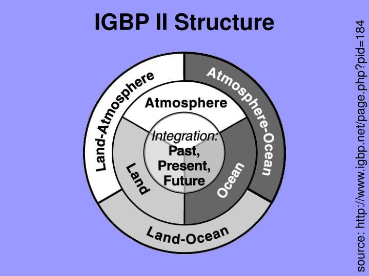 IGBP II Structure
