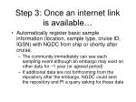 step 3 once an internet link is available