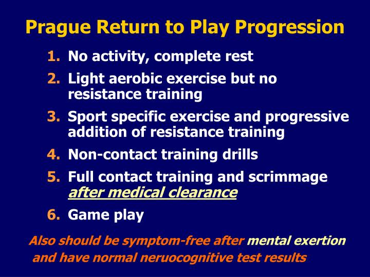 Prague Return to Play Progression