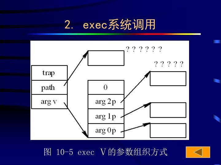 2. exec