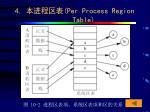 4 per process region table