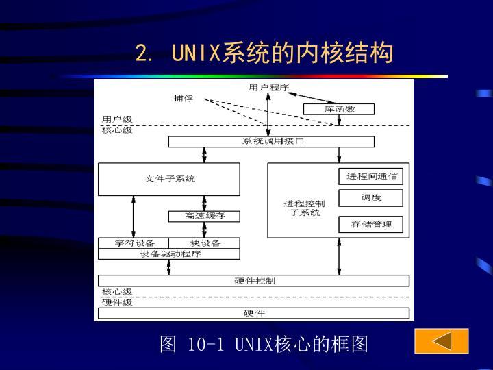 2. UNIX