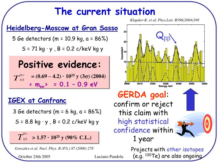 Klapdor-K. et al, Phys.Lett. B586(2004)198