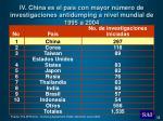 iv china es el pa s con mayor n mero de investigaciones antidumping a nivel mundial de 1995 a 2004