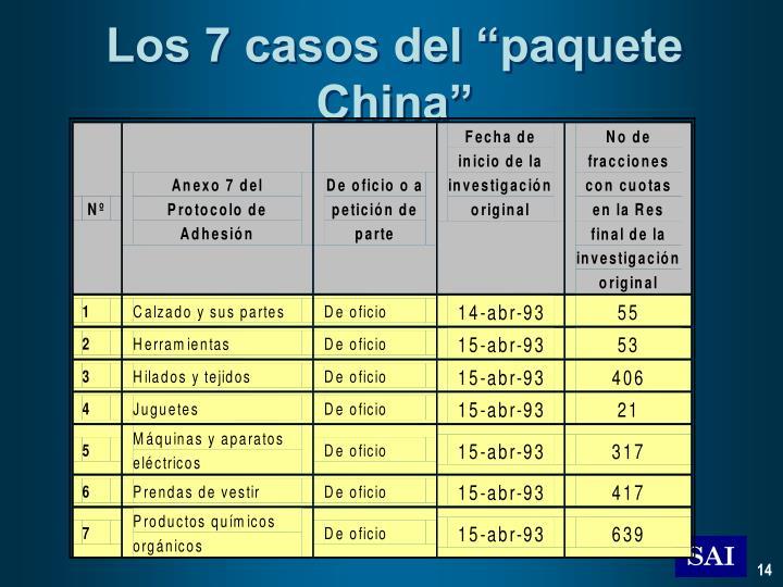 """Los 7 casos del """"paquete China"""""""