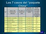 los 7 casos del paquete china