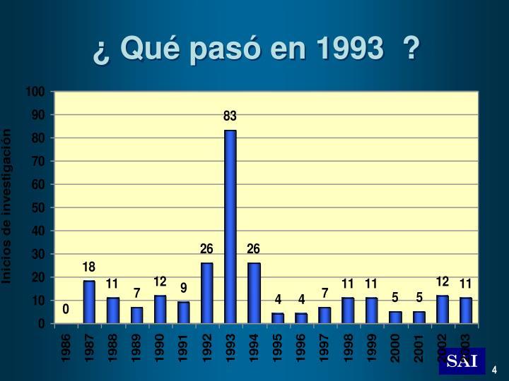 ¿ Qué pasó en 1993  ?