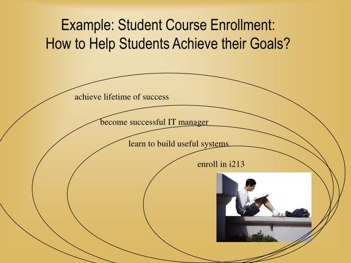 Example: Student Course Enrollment:
