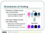 drawbacks of coding