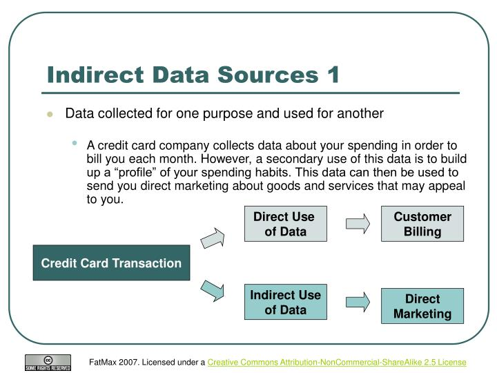 Indirect Data Sources 1