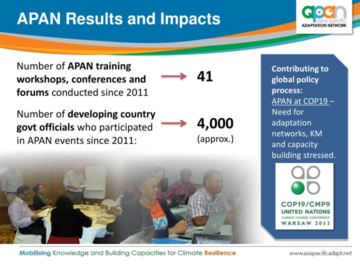 APAN Results and Impacts