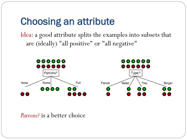 Choosing an attribute