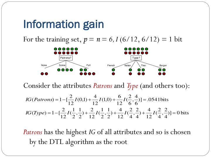 Information gain