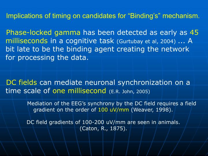 "Implications of timing on candidates for ""Binding's"" mechanism."