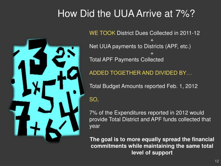 How Did the UUA Arrive at 7%?