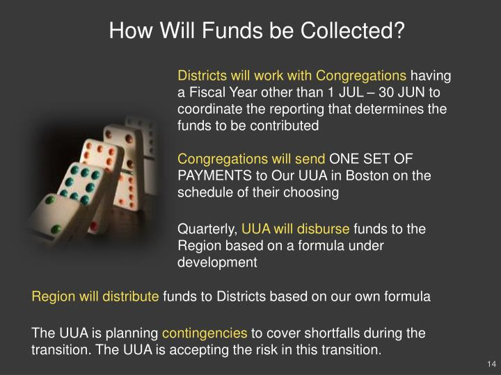 How Will Funds be Collected?