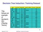 decision tree induction training dataset