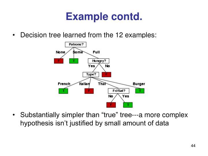 Example contd.