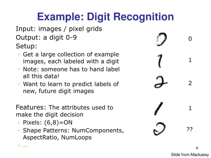 Example: Digit Recognition