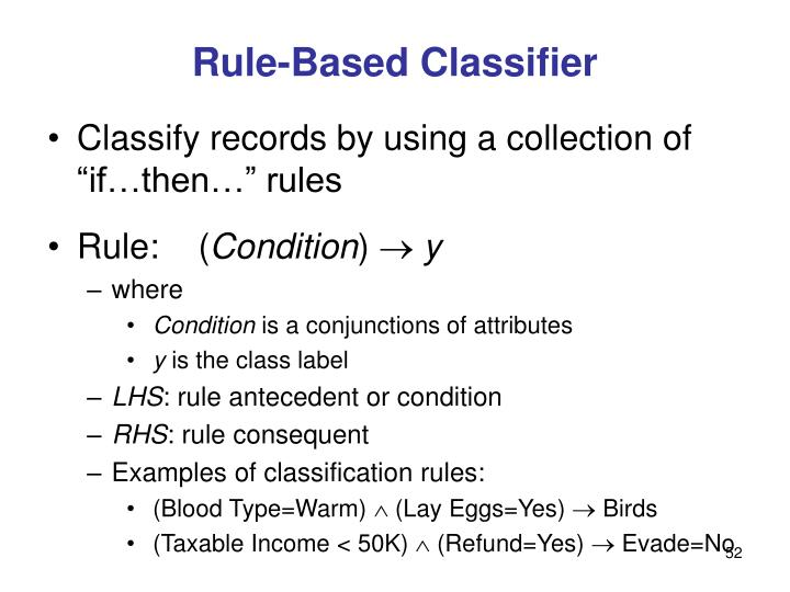 Rule-Based Classifier