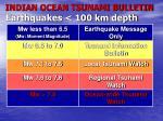 indian ocean tsunami bulletin earthquakes 100 km depth