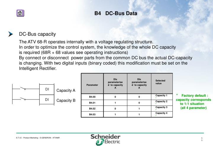 DC-Bus capacity