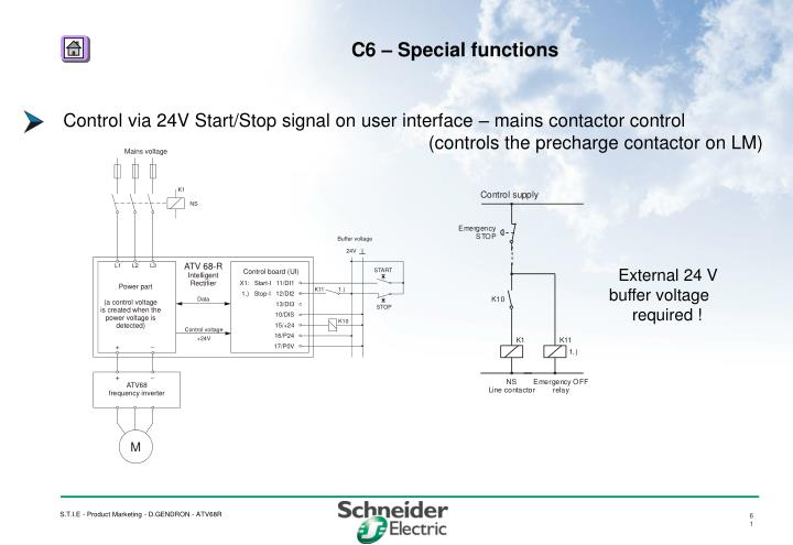 Control via 24V Start/Stop signal on user interface – mains contactor control