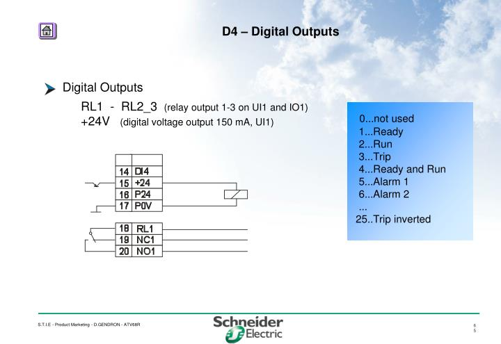 Digital Outputs