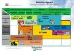 marketing segment intelligent rectifier altivar 68r